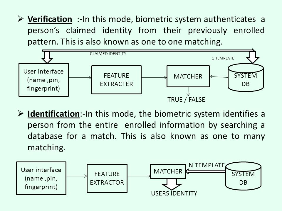  Verification :-In this mode, biometric system authenticates a person's claimed identity from their previously enrolled pattern.
