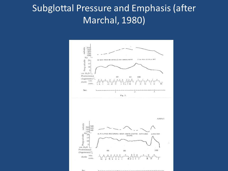 Subglottal Pressure and Emphasis (after Benguerel, 1973)