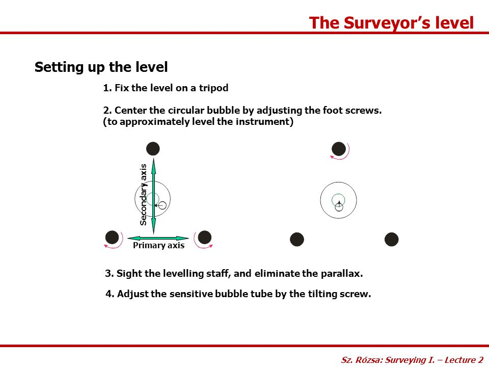 The Surveyor's level Setting up the level Primary axis Secondary axis 1. Fix the level on a tripod 2. Center the circular bubble by adjusting the foot
