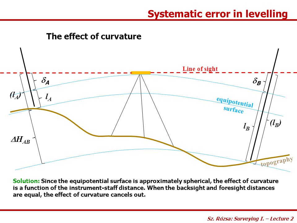 Systematic error in levelling The effect of curvature Solution: Since the equipotential surface is approximately spherical, the effect of curvature is