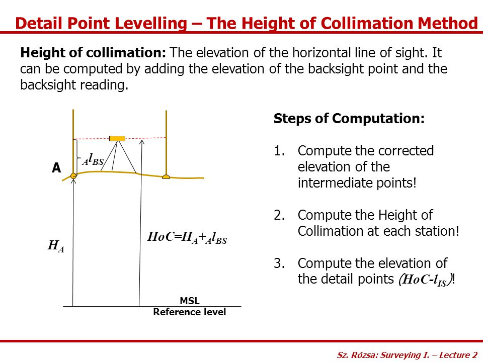 Sz. Rózsa: Surveying I. – Lecture 2 Detail Point Levelling – The Height of Collimation Method Height of collimation: The elevation of the horizontal l