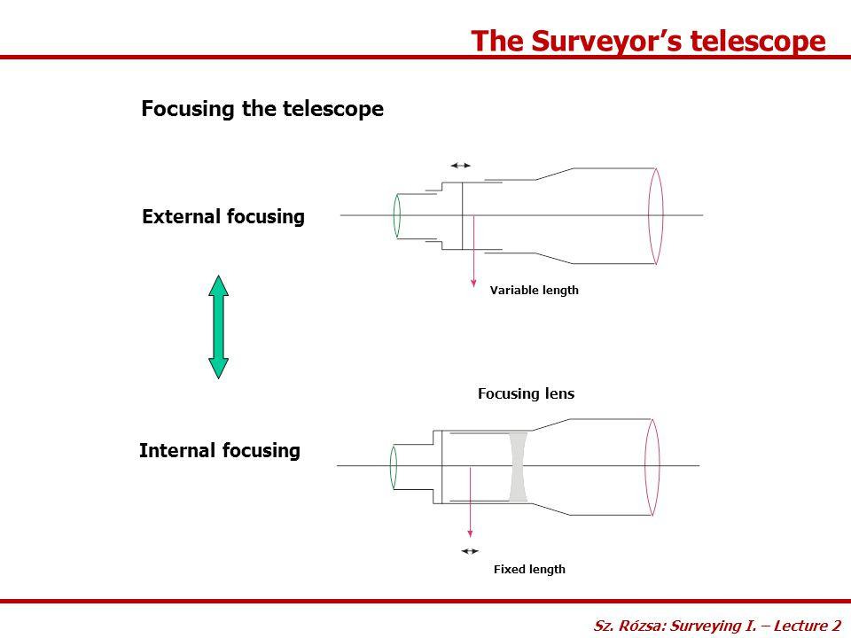 The Surveyor's telescope Focusing the telescope External focusing Internal focusing Focusing lens Variable length Fixed length Sz. Rózsa: Surveying I.