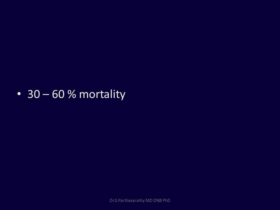 30 – 60 % mortality Dr.S.Parthasarathy MD DNB PhD