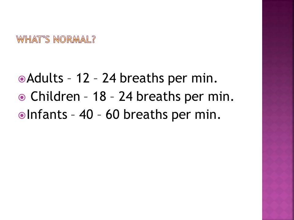  Adults – 12 – 24 breaths per min.  Children – 18 – 24 breaths per min.