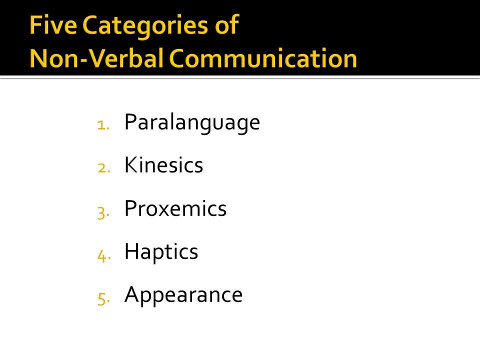 1. Paralanguage 2. Kinesics 3. Proxemics 4. Haptics 5. Appearance