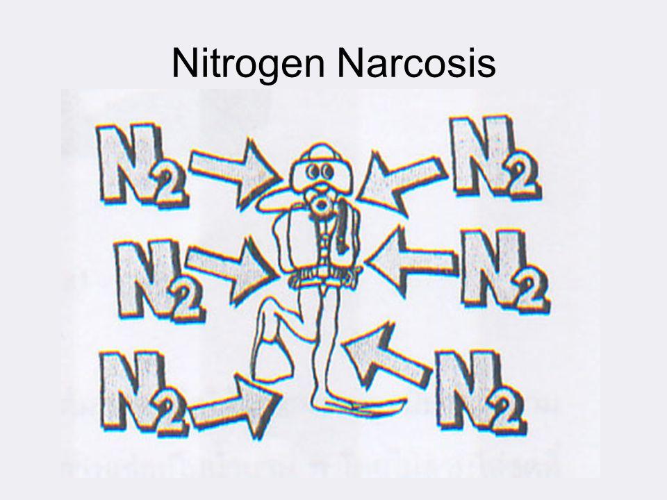 Nitrogen Narcosis