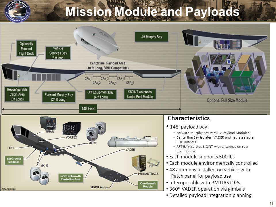 10 Mission Module and Payloads Characteristics 148' payload bay: Forward Murphy Bay with 12 Payload Modules Centerline Bay isolates VADER and has stee