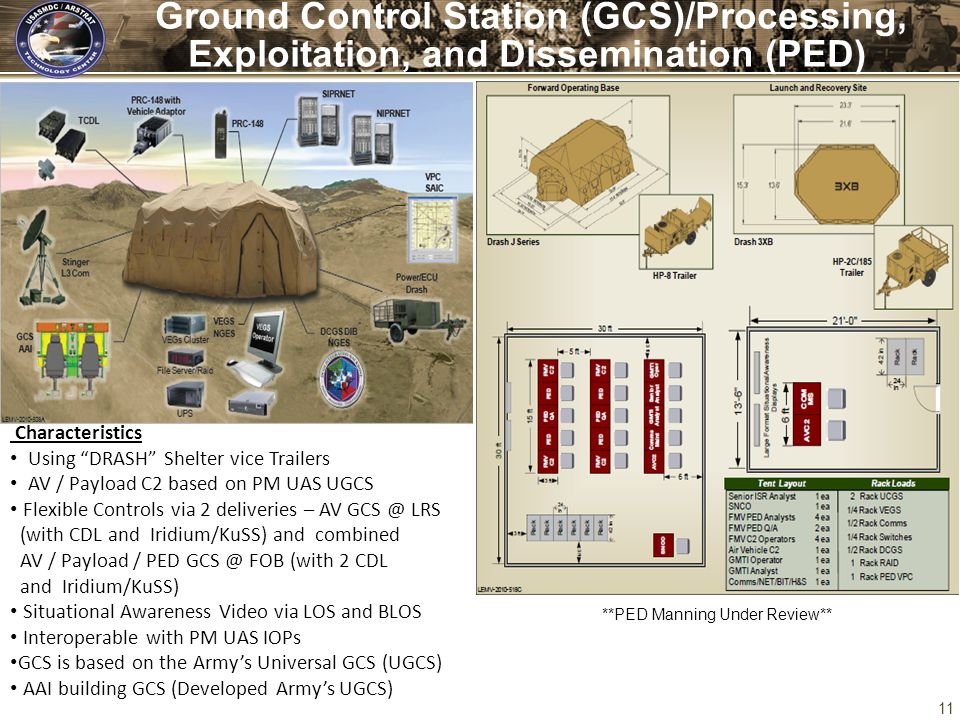 "11 Ground Control Station (GCS)/Processing, Exploitation, and Dissemination (PED) Characteristics Using ""DRASH"" Shelter vice Trailers AV / Payload C2"