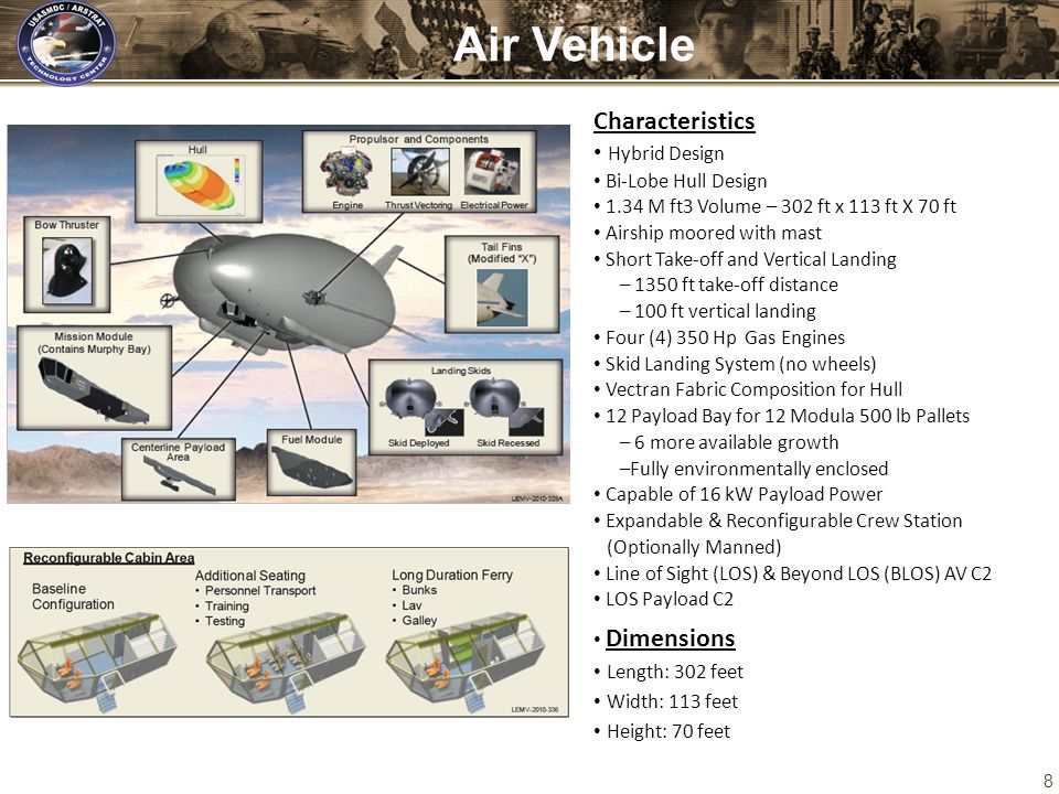 8 Air Vehicle Characteristics Hybrid Design Bi-Lobe Hull Design 1.34 M ft3 Volume – 302 ft x 113 ft X 70 ft Airship moored with mast Short Take-off an