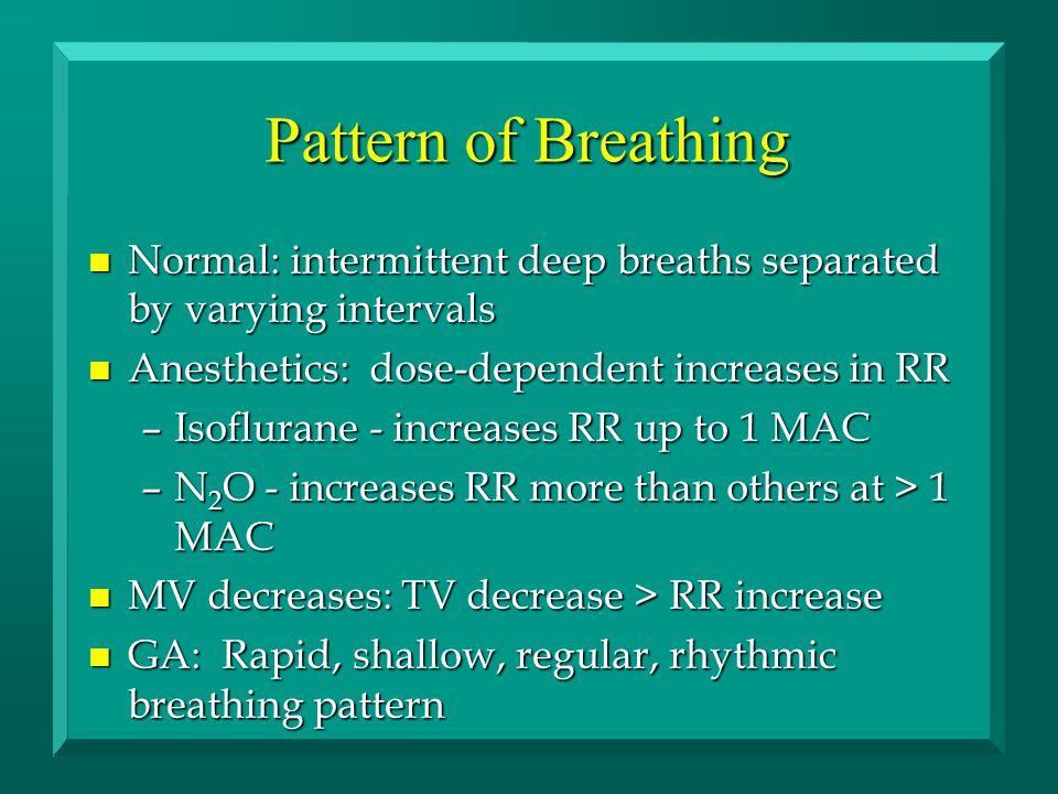 Pattern of Breathing n Normal: intermittent deep breaths separated by varying intervals n Anesthetics: dose-dependent increases in RR –Isoflurane - increases RR up to 1 MAC –N 2 O - increases RR more than others at > 1 MAC n MV decreases: TV decrease > RR increase n GA: Rapid, shallow, regular, rhythmic breathing pattern