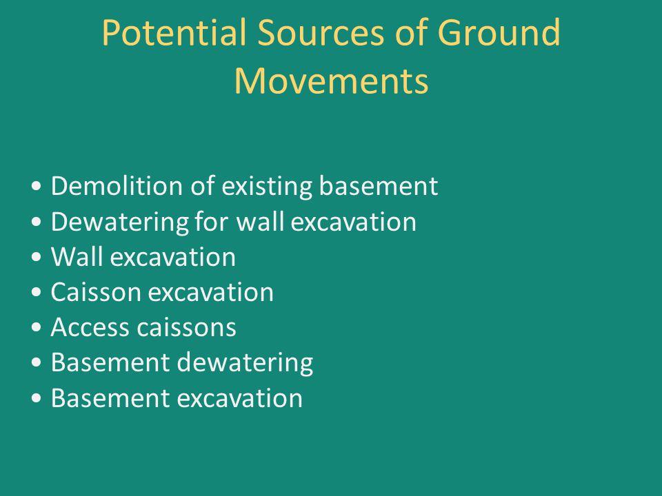 Demolition of existing basement Dewatering for wall excavation Wall excavation Caisson excavation Access caissons Basement dewatering Basement excavat