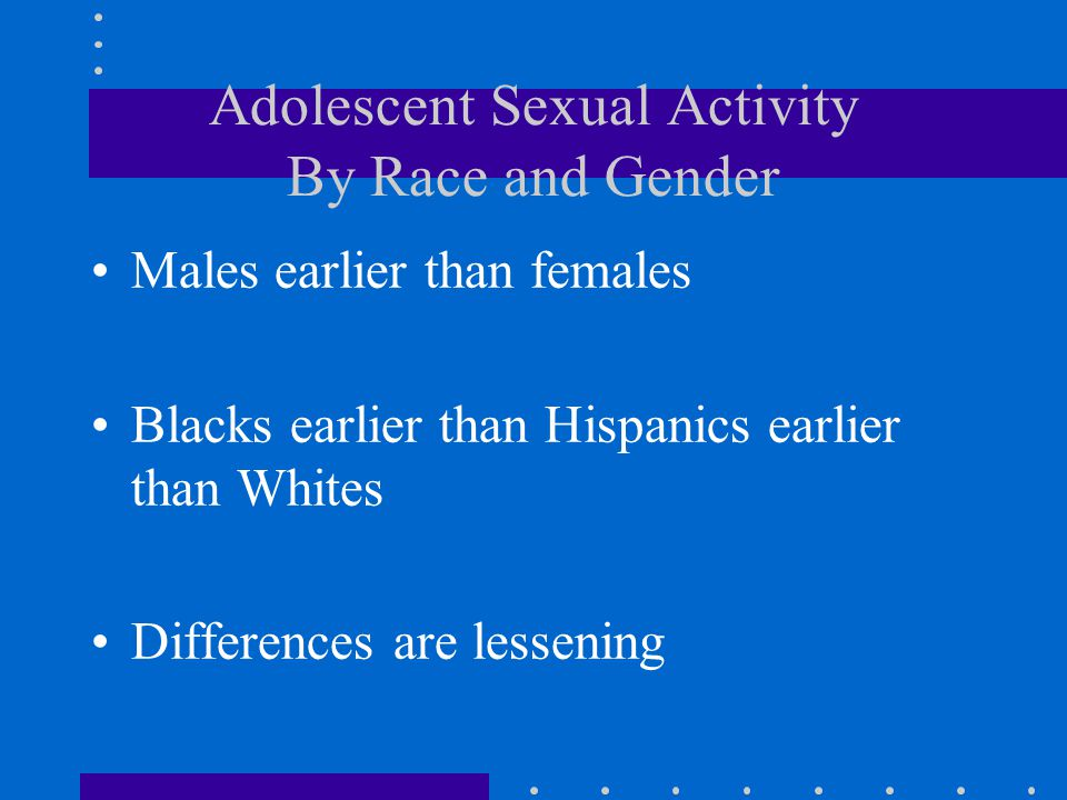 Adolescent Sexual Activity By Race and Gender Males earlier than females Blacks earlier than Hispanics earlier than Whites Differences are lessening