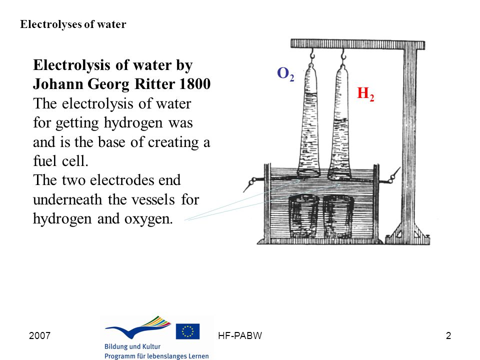 2007HF-PABW3 Electrolysis of water rebuilt water with sodium carbonate + - Proof for: H 2 detonating gas O 2 glowing piece of wood ignites Electrolysis experiment (Ritter, 1800):