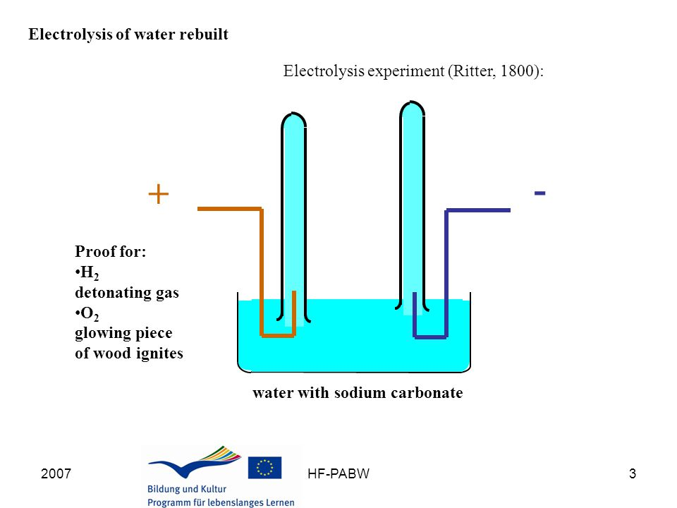 2007HF-PABW14 Fuel cell oxidating matter: hydrogen methanole matter for oxidation: oxygen
