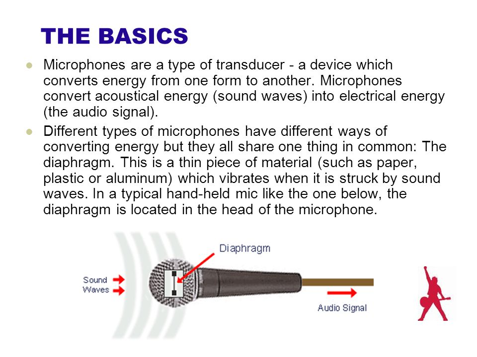 THE BASICS Microphones are a type of transducer - a device which converts energy from one form to another.