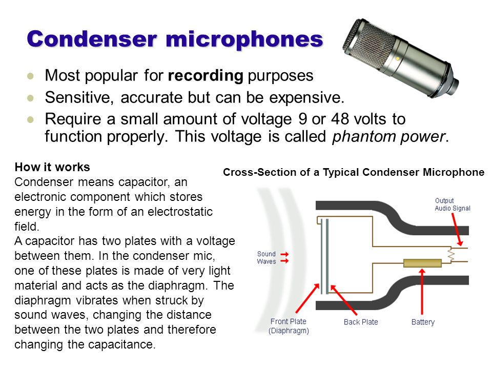 Condenser microphones Most popular for recording purposes Sensitive, accurate but can be expensive.