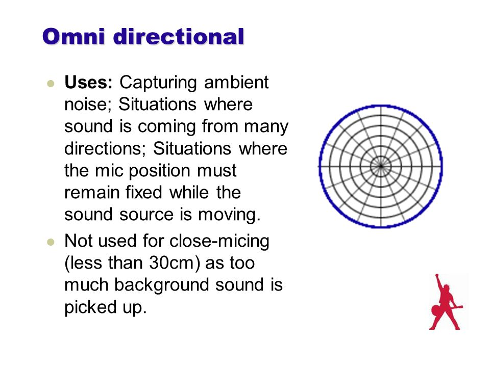 Omni directional Uses: Capturing ambient noise; Situations where sound is coming from many directions; Situations where the mic position must remain fixed while the sound source is moving.