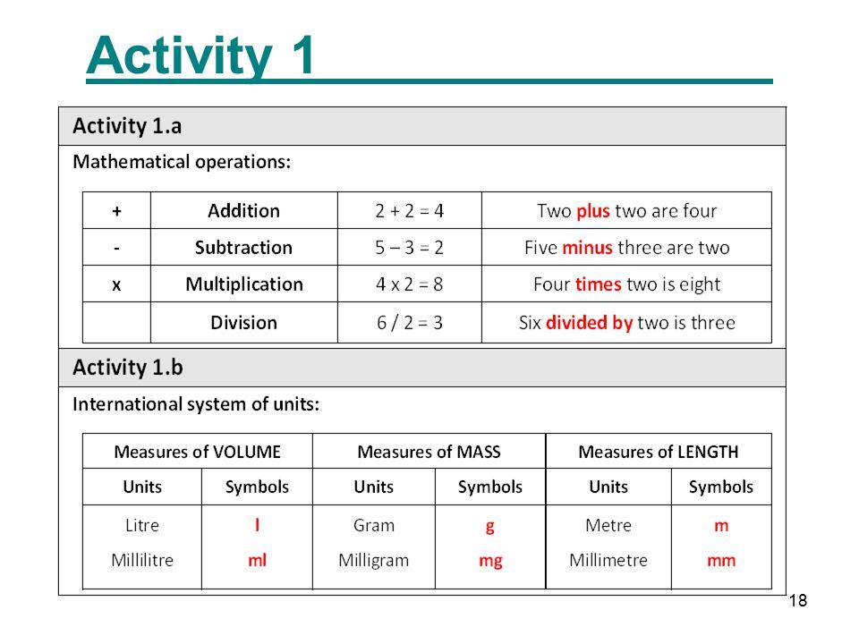 18 Activity 1