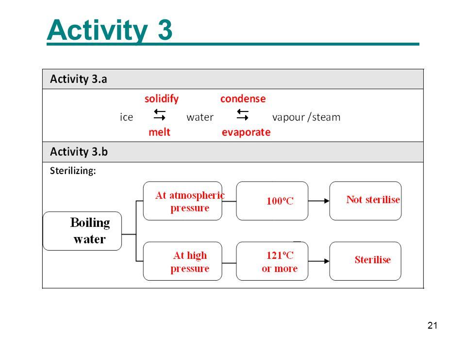 21 Activity 3