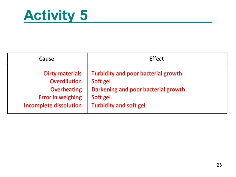 23 Activity 5