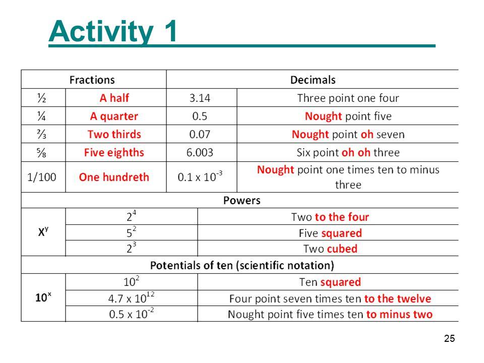 25 Activity 1