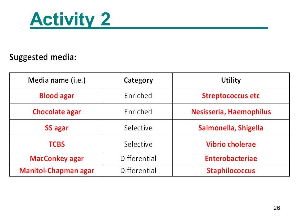 26 Activity 2