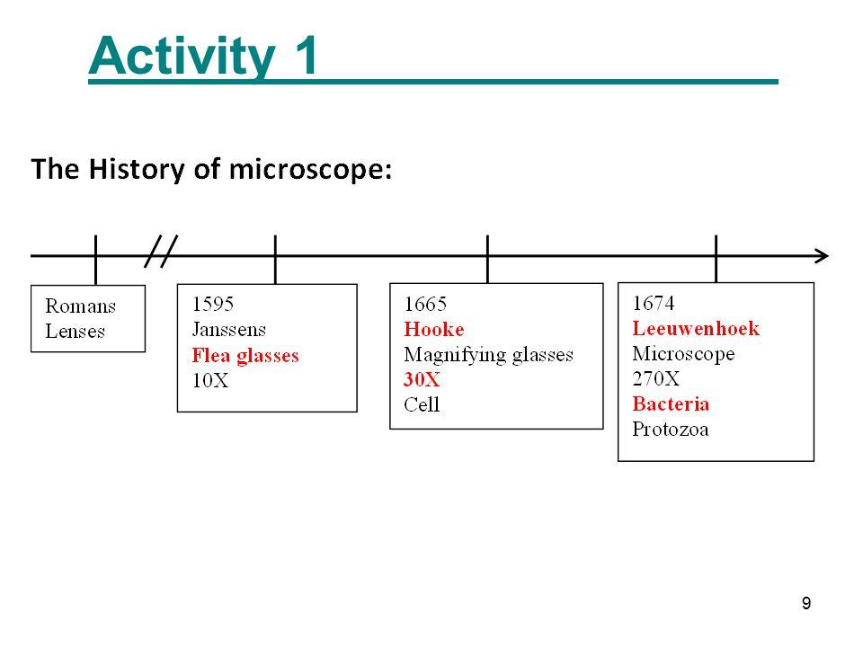 9 Activity 1