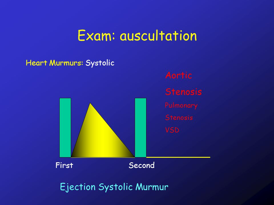 Exam: auscultation Heart Murmurs: Systolic FirstSecond Ejection Systolic Murmur Aortic Stenosis Pulmonary Stenosis VSD