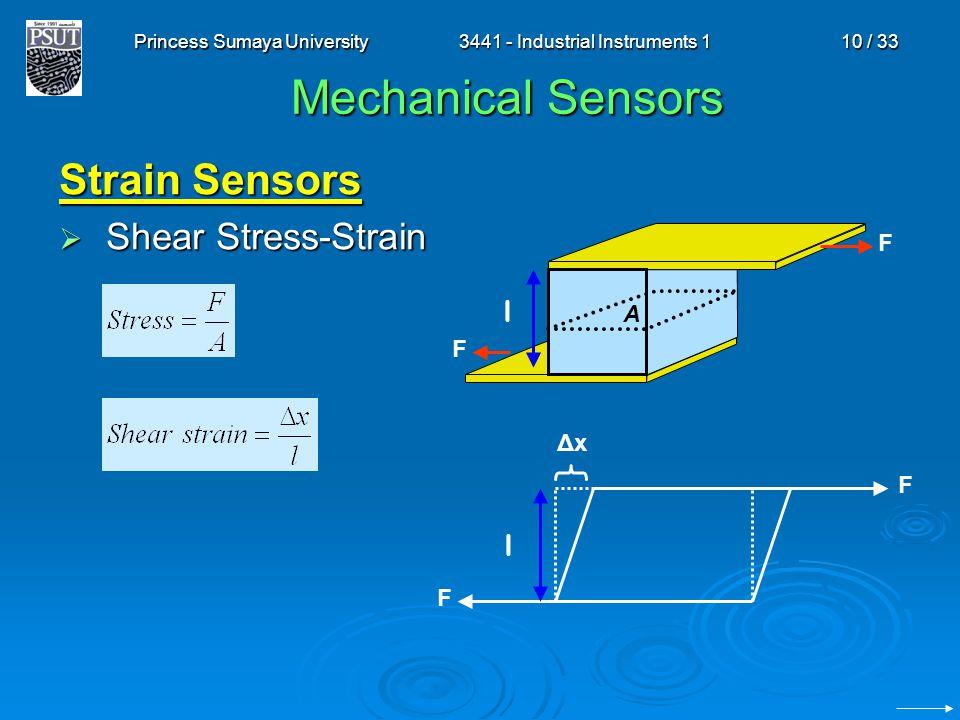 Princess Sumaya University3441 - Industrial Instruments 110 / 33 Mechanical Sensors Strain Sensors  Shear Stress-Strain F F l A l ΔxΔx F F