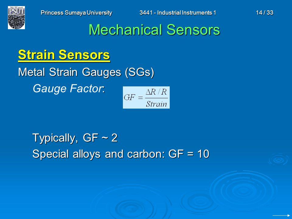 Princess Sumaya University3441 - Industrial Instruments 114 / 33 Mechanical Sensors Strain Sensors Metal Strain Gauges (SGs) : Gauge Factor: Typically