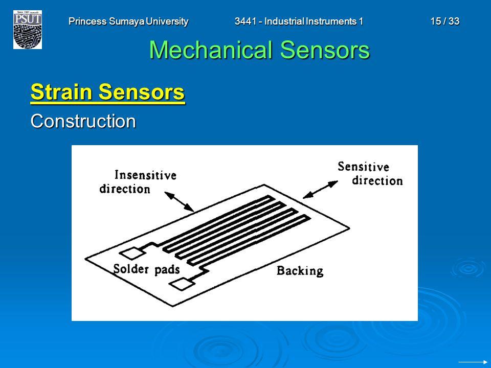 Princess Sumaya University3441 - Industrial Instruments 115 / 33 Mechanical Sensors Strain Sensors Construction