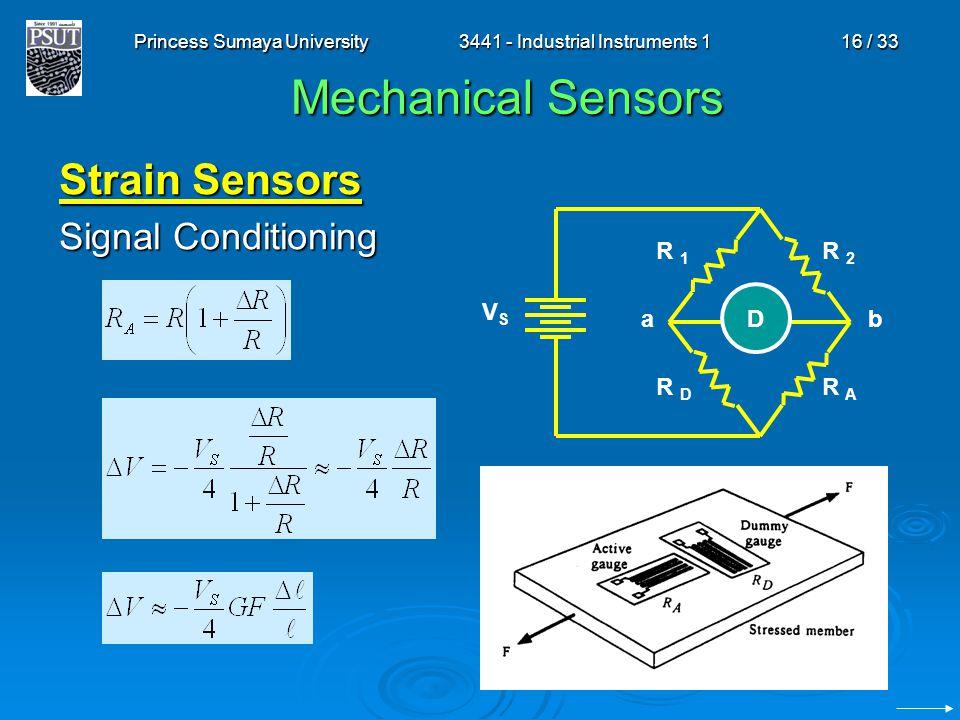 Princess Sumaya University3441 - Industrial Instruments 116 / 33 Mechanical Sensors Strain Sensors Signal Conditioning R 1 R 2 R D VSVS D R A ab