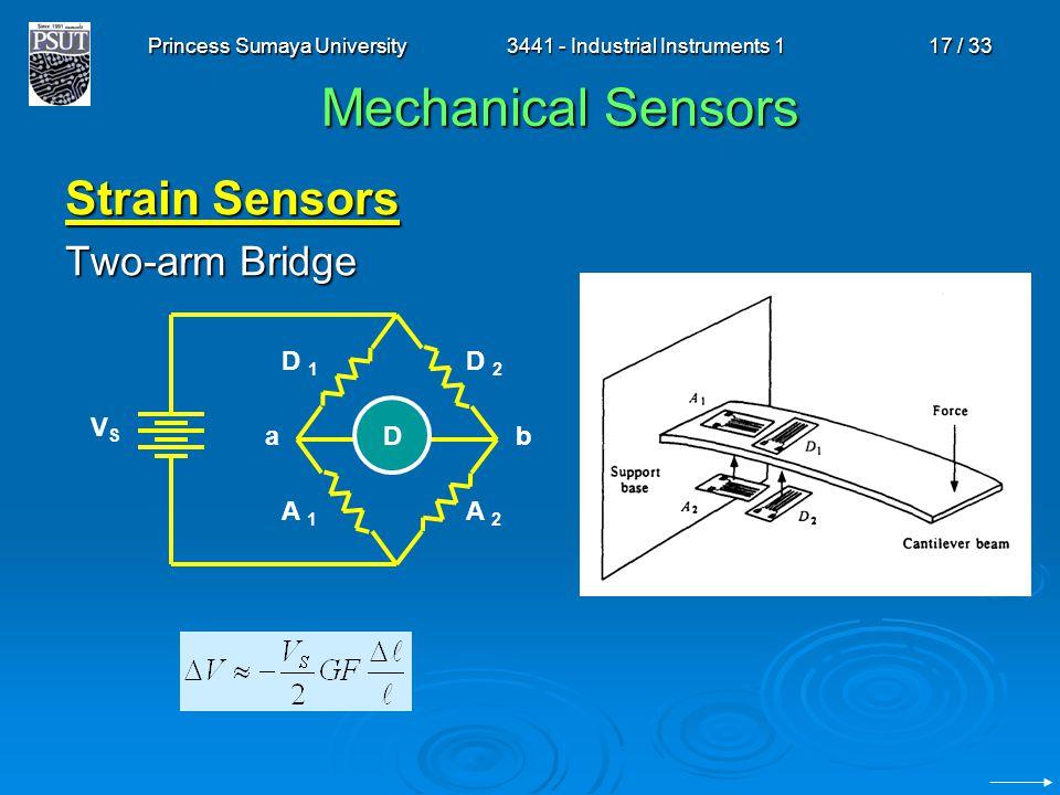 Princess Sumaya University3441 - Industrial Instruments 117 / 33 Mechanical Sensors Strain Sensors Two-arm Bridge D 1 D 2 A 1 VSVS D A 2 ab