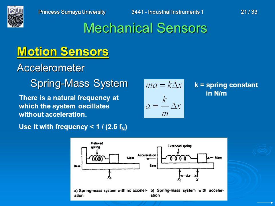 Princess Sumaya University3441 - Industrial Instruments 121 / 33 Mechanical Sensors Motion Sensors Accelerometer Spring-Mass System k = spring constan