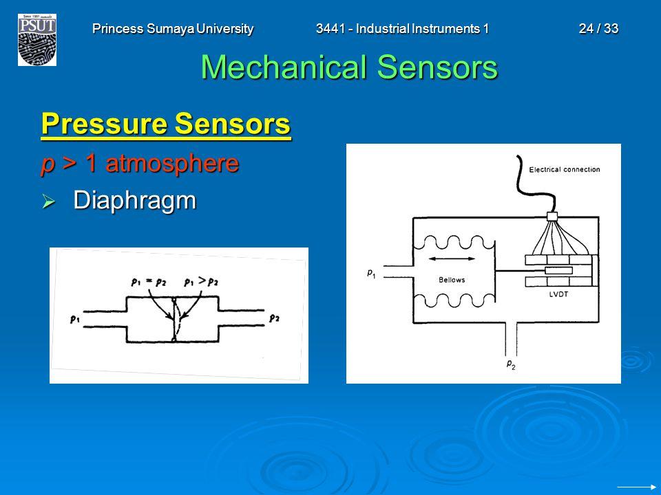 Princess Sumaya University3441 - Industrial Instruments 124 / 33 Mechanical Sensors Pressure Sensors p > 1 atmosphere  Diaphragm