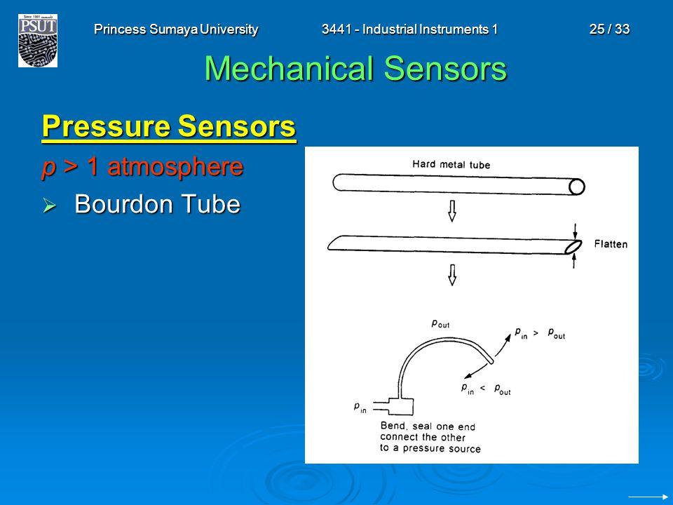 Princess Sumaya University3441 - Industrial Instruments 125 / 33 Mechanical Sensors Pressure Sensors p > 1 atmosphere  Bourdon Tube
