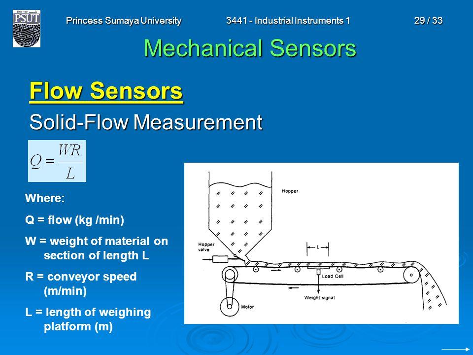 Princess Sumaya University3441 - Industrial Instruments 129 / 33 Mechanical Sensors Flow Sensors Solid-Flow Measurement Where: Q = flow (kg /min) W =