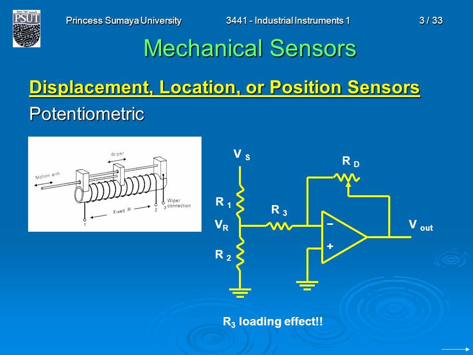Princess Sumaya University3441 - Industrial Instruments 13 / 33 Mechanical Sensors Displacement, Location, or Position Sensors Potentiometric V out R