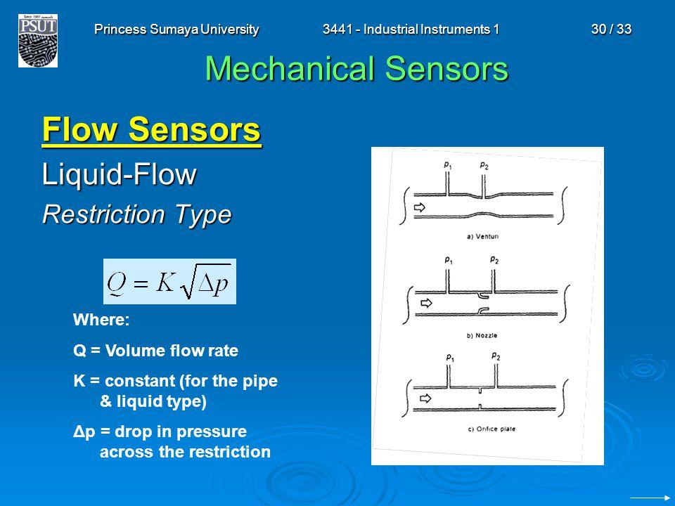Princess Sumaya University3441 - Industrial Instruments 130 / 33 Mechanical Sensors Flow Sensors Liquid-Flow Restriction Type Where: Q = Volume flow r