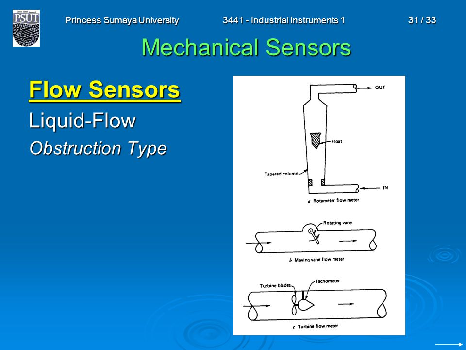 Princess Sumaya University3441 - Industrial Instruments 131 / 33 Mechanical Sensors Flow Sensors Liquid-Flow Obstruction Type