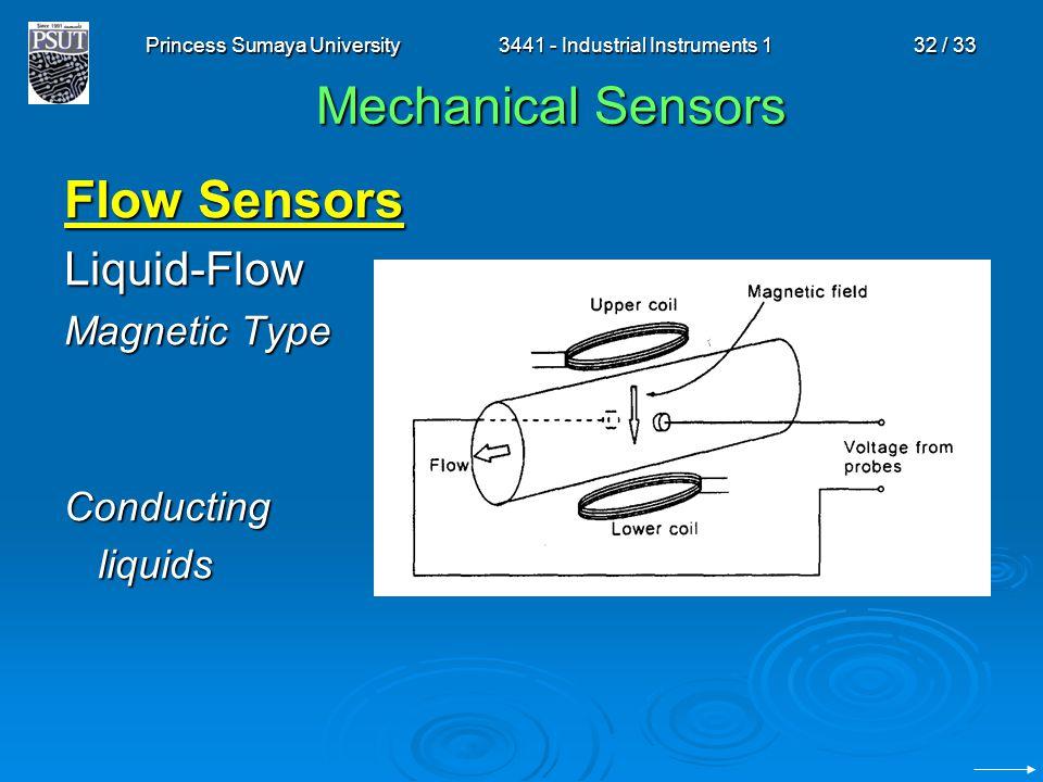 Princess Sumaya University3441 - Industrial Instruments 132 / 33 Mechanical Sensors Flow Sensors Liquid-Flow Magnetic Type Conducting liquids liquids