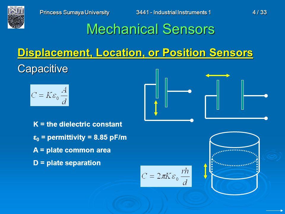 Princess Sumaya University3441 - Industrial Instruments 14 / 33 Mechanical Sensors Displacement, Location, or Position Sensors Capacitive K = the diel