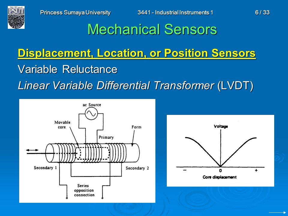 Princess Sumaya University3441 - Industrial Instruments 16 / 33 Mechanical Sensors Displacement, Location, or Position Sensors Variable Reluctance Lin