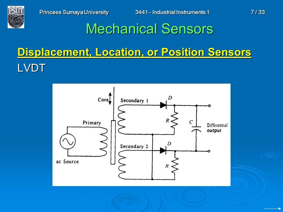 Princess Sumaya University3441 - Industrial Instruments 17 / 33 Mechanical Sensors Displacement, Location, or Position Sensors LVDT