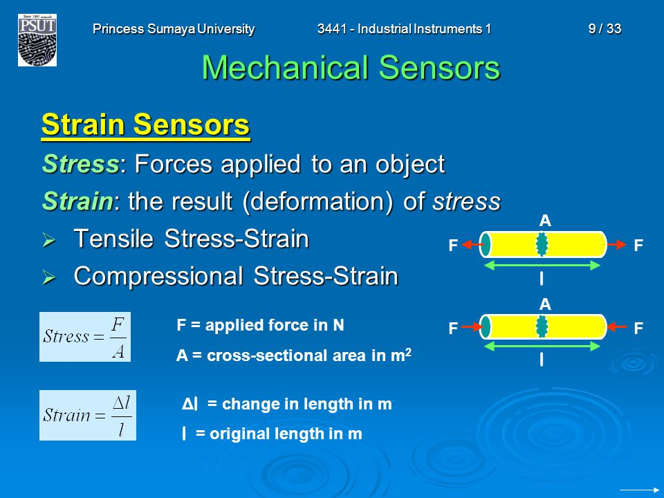 Princess Sumaya University3441 - Industrial Instruments 19 / 33 Mechanical Sensors Strain Sensors Stress: Forces applied to an object Strain: the resu