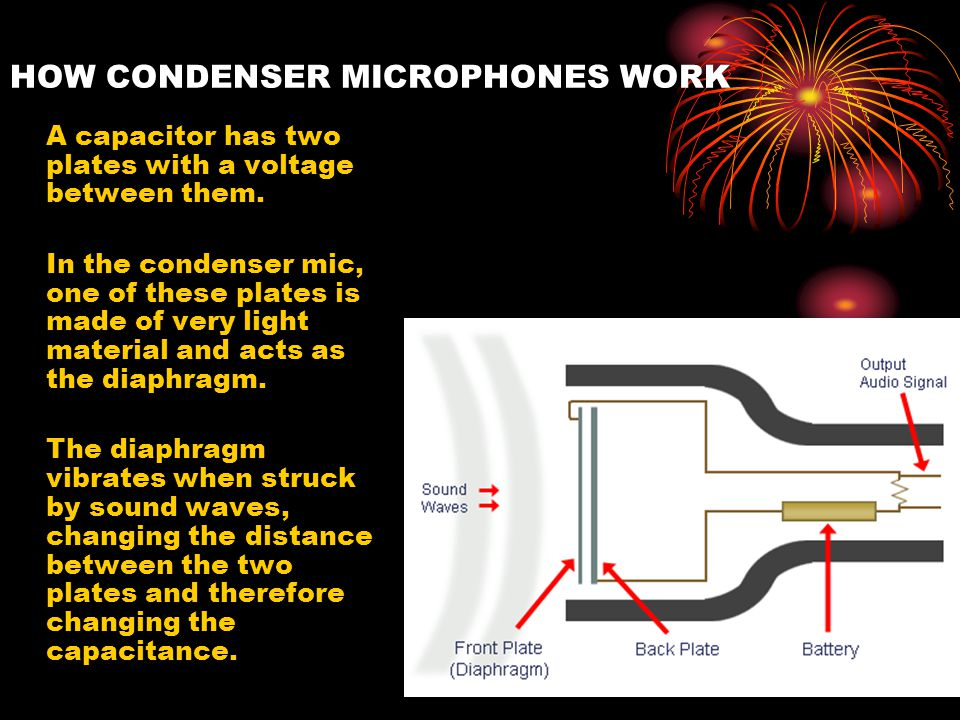 HOW CONDENSER MICROPHONES WORK A capacitor has two plates with a voltage between them.