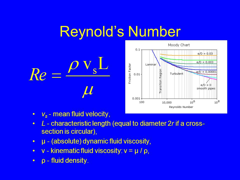 Reynold's Number v s - mean fluid velocity, L - characteristic length (equal to diameter 2r if a cross- section is circular), μ - (absolute) dynamic fluid viscosity, ν - kinematic fluid viscosity: ν = μ / ρ, ρ - fluid density.