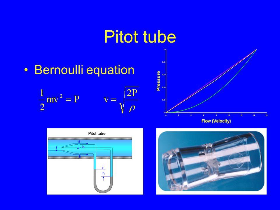 Pitot tube Bernoulli equation