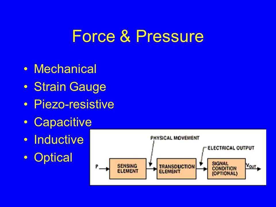 Force & Pressure Mechanical Strain Gauge Piezo-resistive Capacitive Inductive Optical