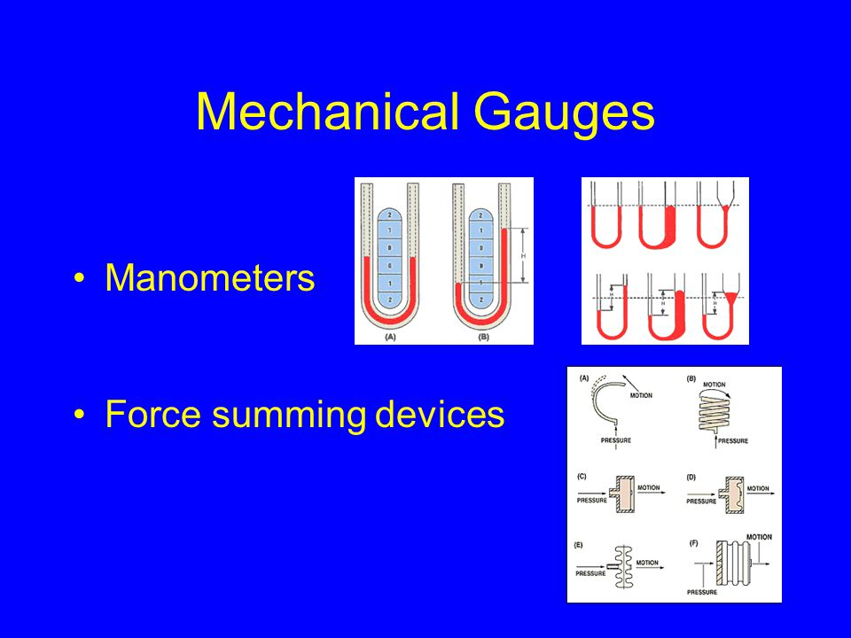 Mechanical Gauges Manometers Force summing devices